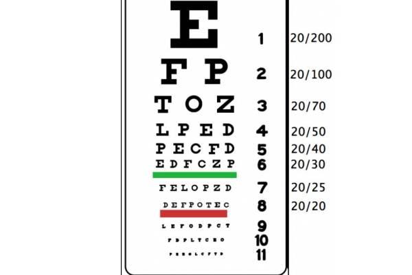 Eye Chart Template Related Keywords Suggestions Eye Chart – Eye Chart Template