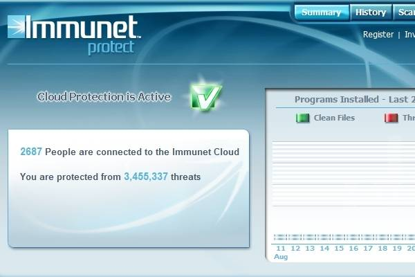 Immunet Protect Free 3.0.1.6056