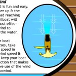 introduction-to-sailing