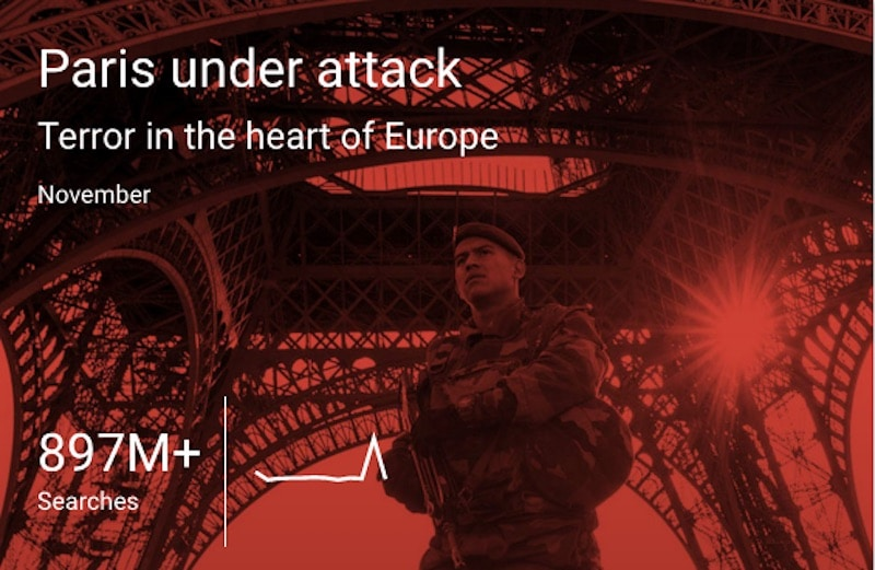 Paris Terror Attacks The Most Googled Event Of 2015 - By Far