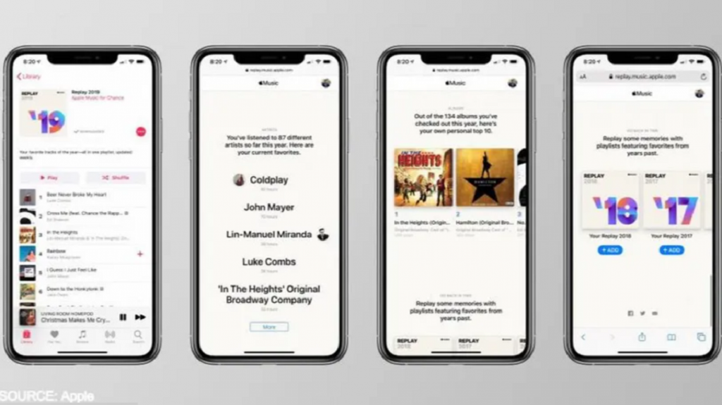 Apple Music Wrapped 2020