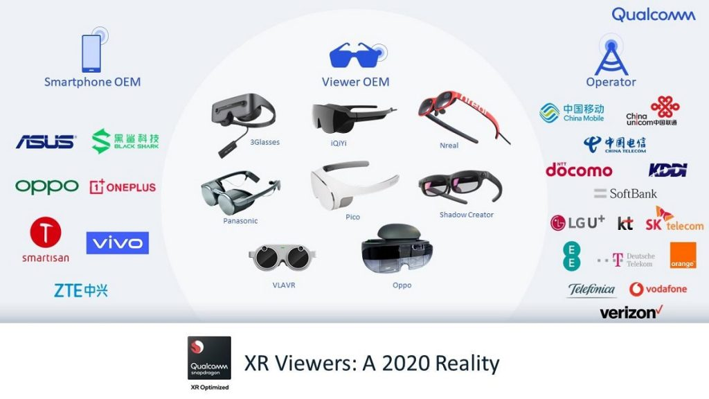 Qualcomm AR XR1 Smart Viewer Reference Design Glasses