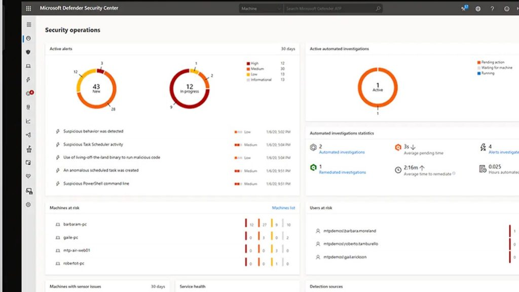 Microsoft 365 Defender Threat Analytics
