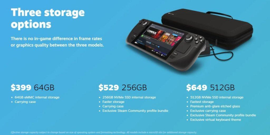 Valve Steam Deck Handheld Portable Gaming Console SteamOS Linux Windows