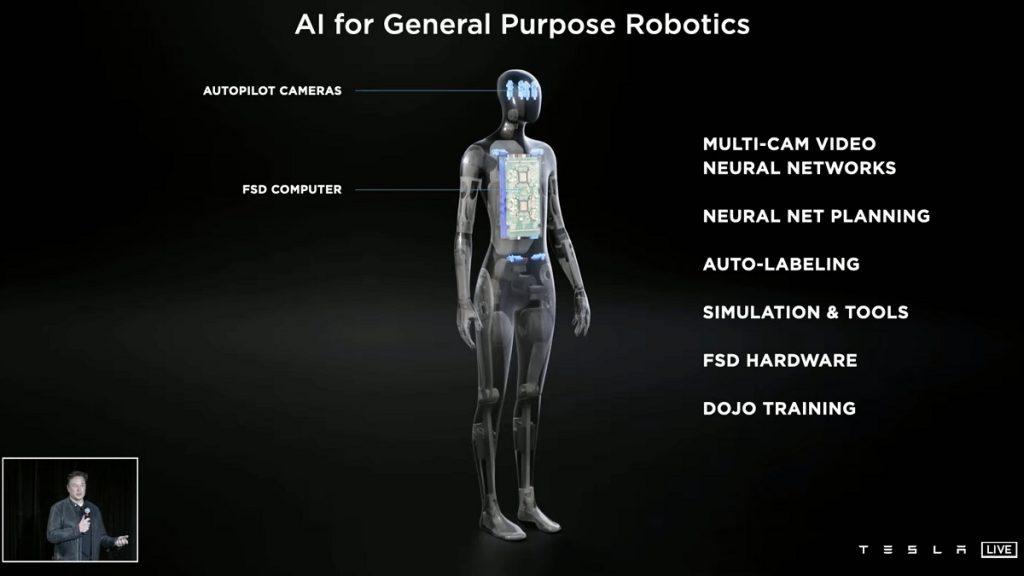 Elon Musk AI Day Tesla Bot Biped Robot