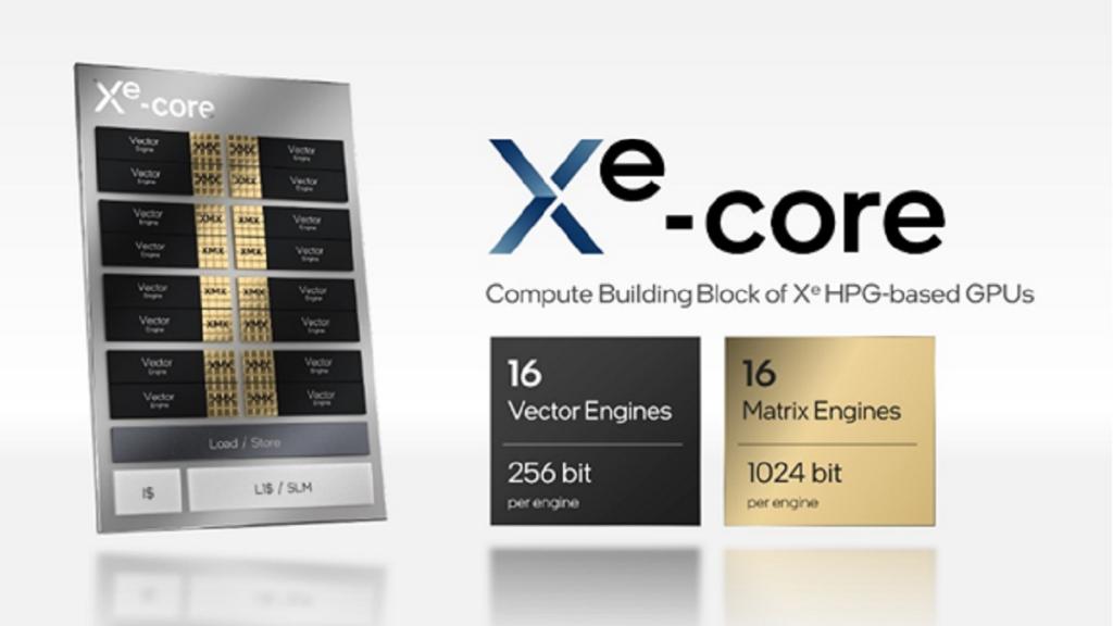 Intel Arc Xe DG2 HPG Alchemist Graphics Card